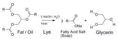 soap equation